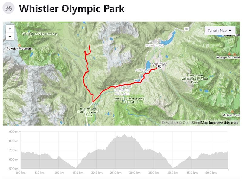 Whistler Olympic Callaghan Valley biking Route